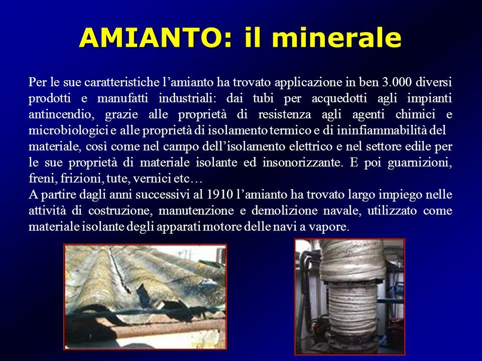 AMIANTO: il minerale