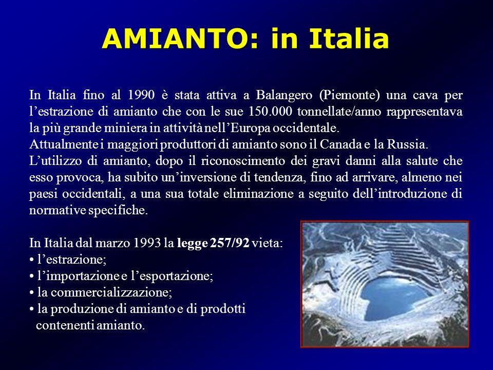 AMIANTO: in Italia