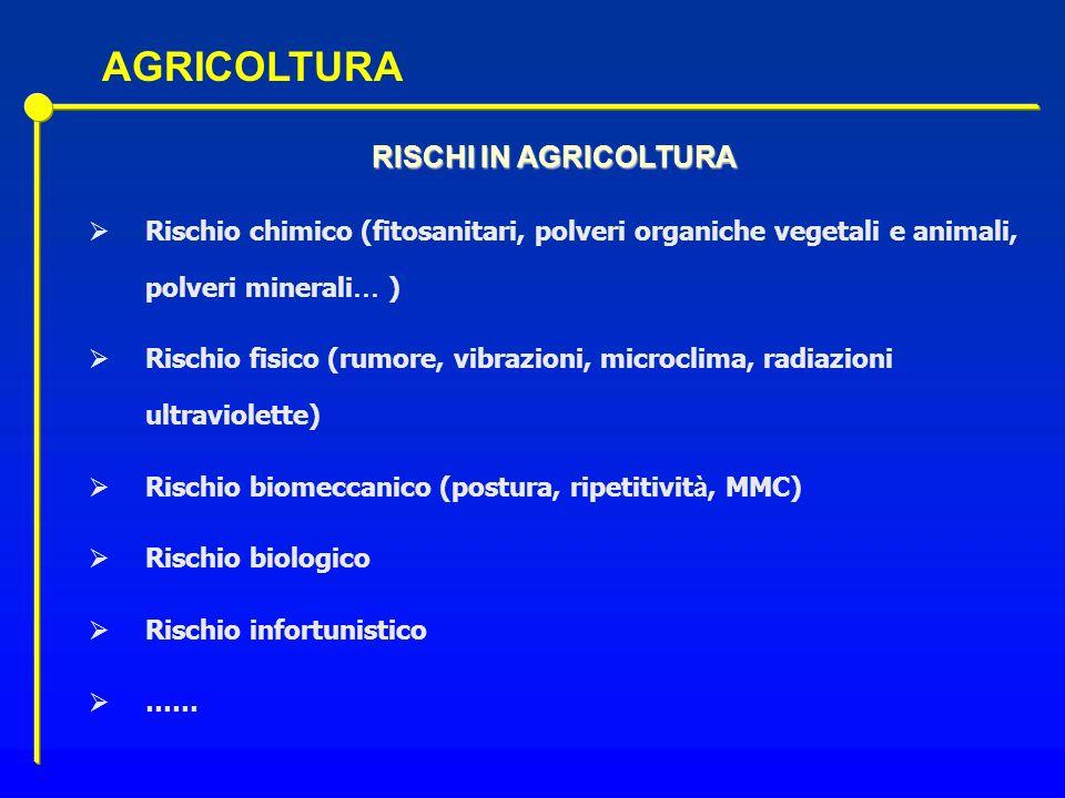 AGRICOLTURA RISCHI IN AGRICOLTURA