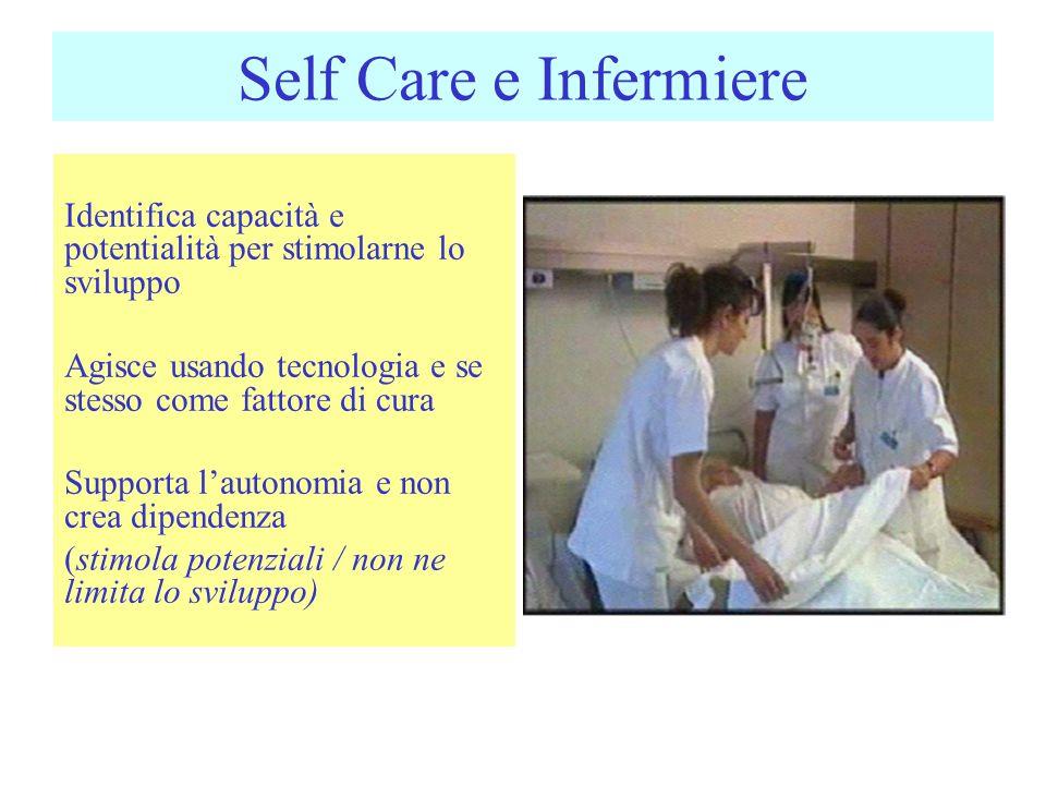Self Care e Infermiere Identifica capacità e potentialità per stimolarne lo sviluppo. Agisce usando tecnologia e se stesso come fattore di cura.