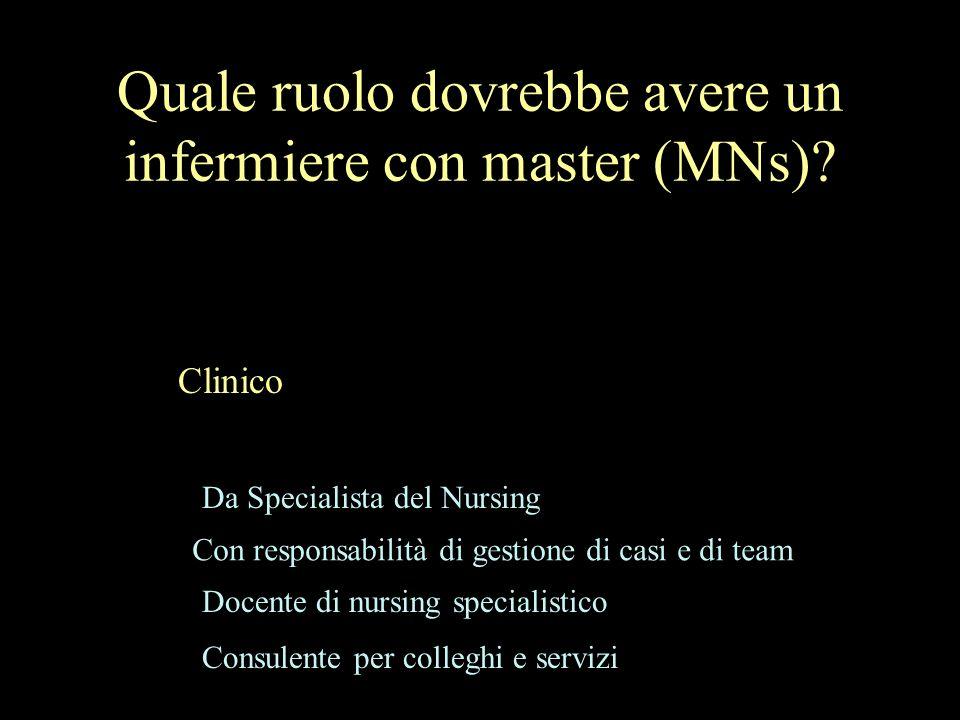 Quale ruolo dovrebbe avere un infermiere con master (MNs)