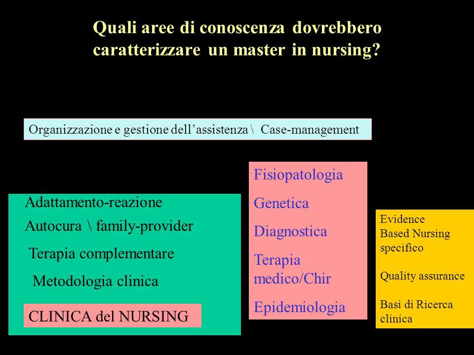 Quali aree di conoscenza dovrebbero caratterizzare un master in nursing