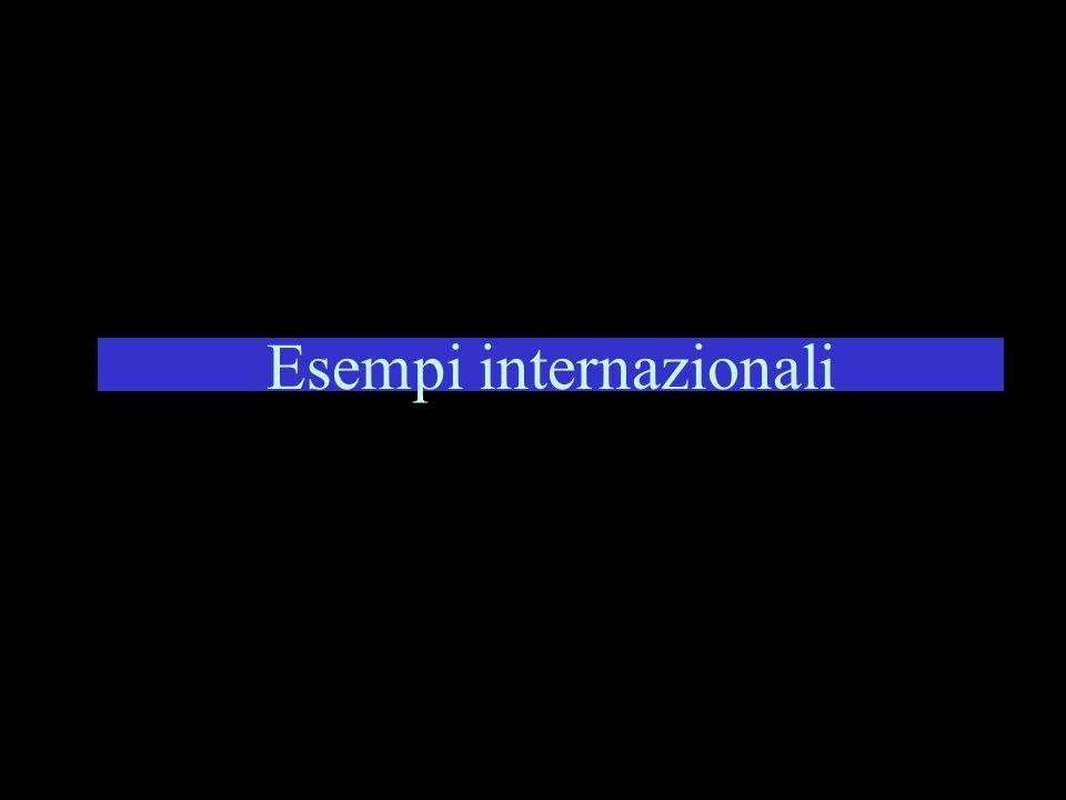 Esempi internazionali