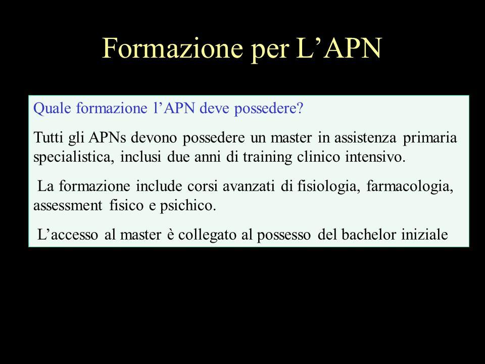 Formazione per L'APN Quale formazione l'APN deve possedere