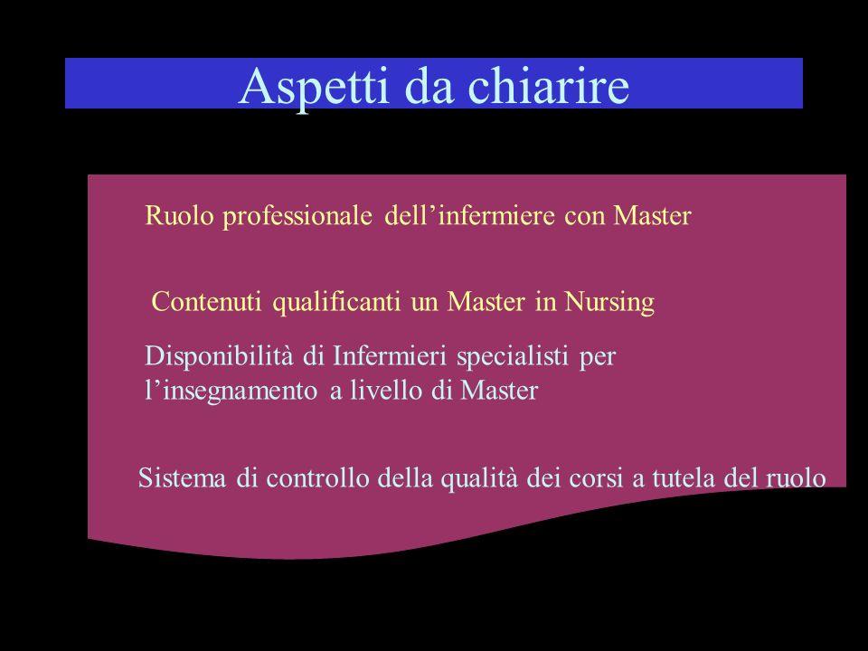 Aspetti da chiarire Ruolo professionale dell'infermiere con Master