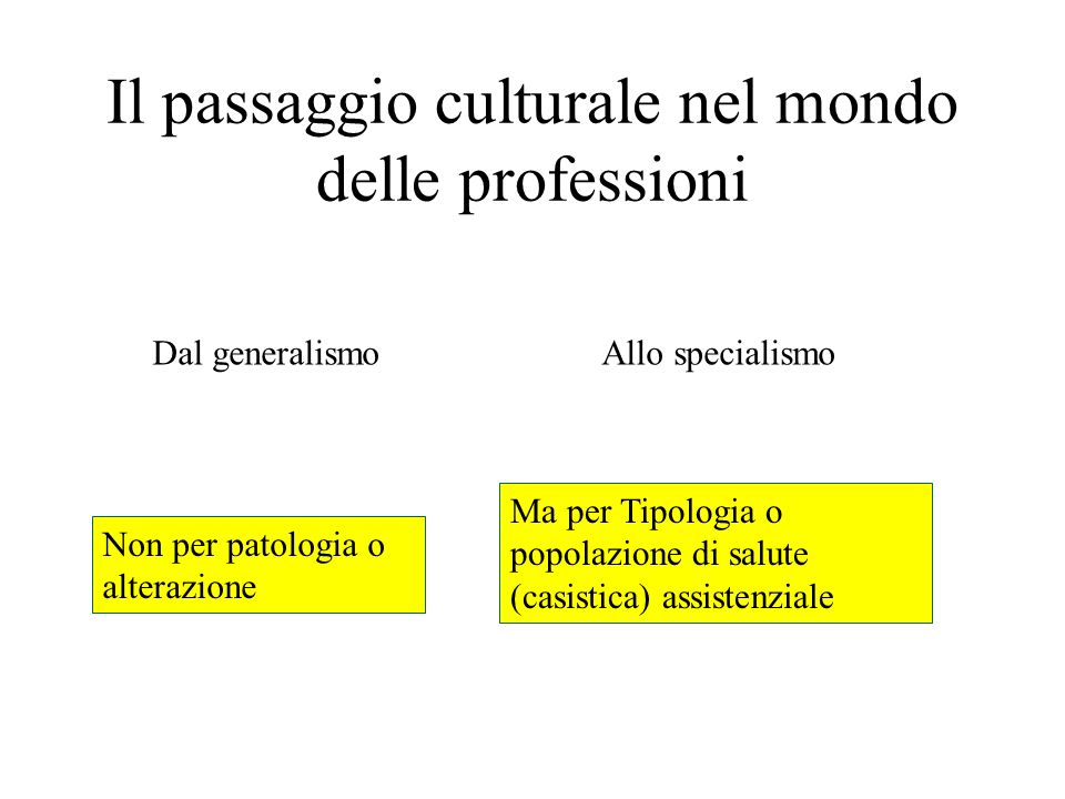 Il passaggio culturale nel mondo delle professioni