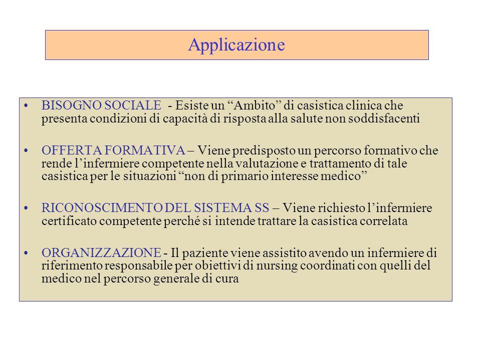 Applicazione BISOGNO SOCIALE - Esiste un Ambito di casistica clinica che presenta condizioni di capacità di risposta alla salute non soddisfacenti.