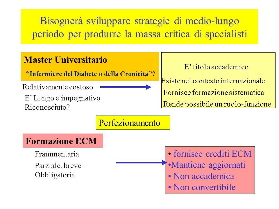 Bisognerà sviluppare strategie di medio-lungo periodo per produrre la massa critica di specialisti