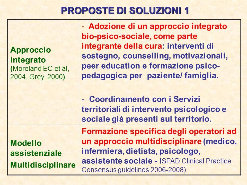 PROPOSTE DI SOLUZIONI 1 Approccio integrato (Moreland EC et al, 2004, Grey, 2000)