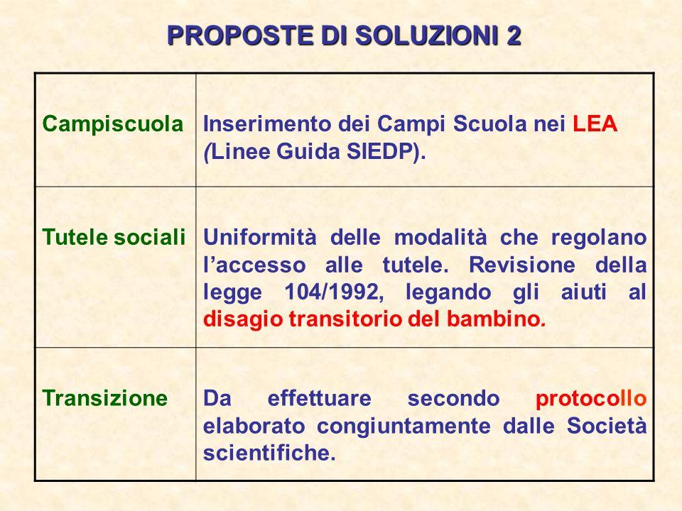 PROPOSTE DI SOLUZIONI 2 Campiscuola