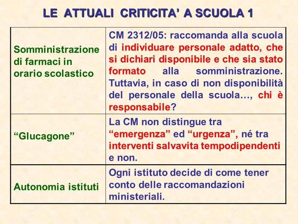 LE ATTUALI CRITICITA' A SCUOLA 1