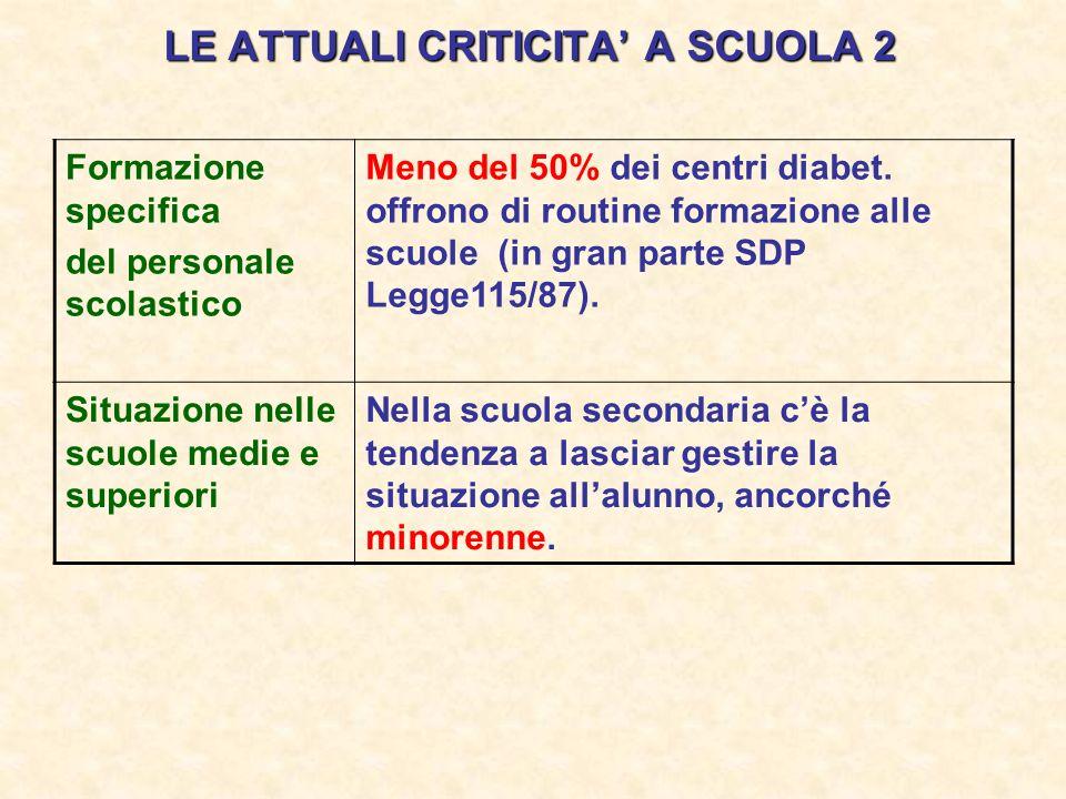 LE ATTUALI CRITICITA' A SCUOLA 2