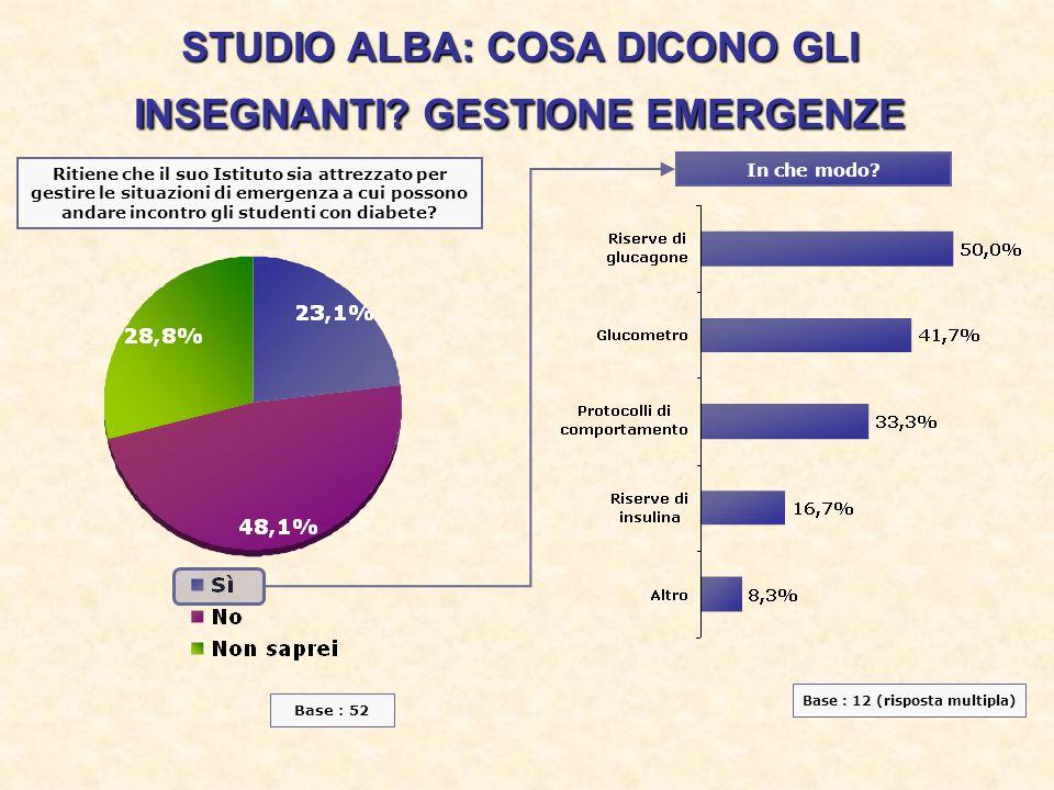 STUDIO ALBA: COSA DICONO GLI INSEGNANTI GESTIONE EMERGENZE