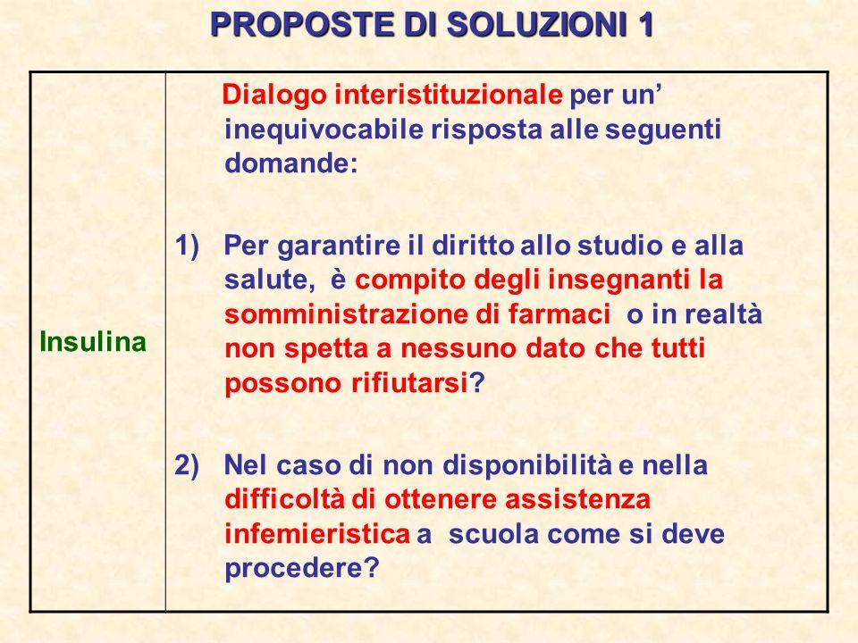 PROPOSTE DI SOLUZIONI 1 Insulina. Dialogo interistituzionale per un' inequivocabile risposta alle seguenti domande: