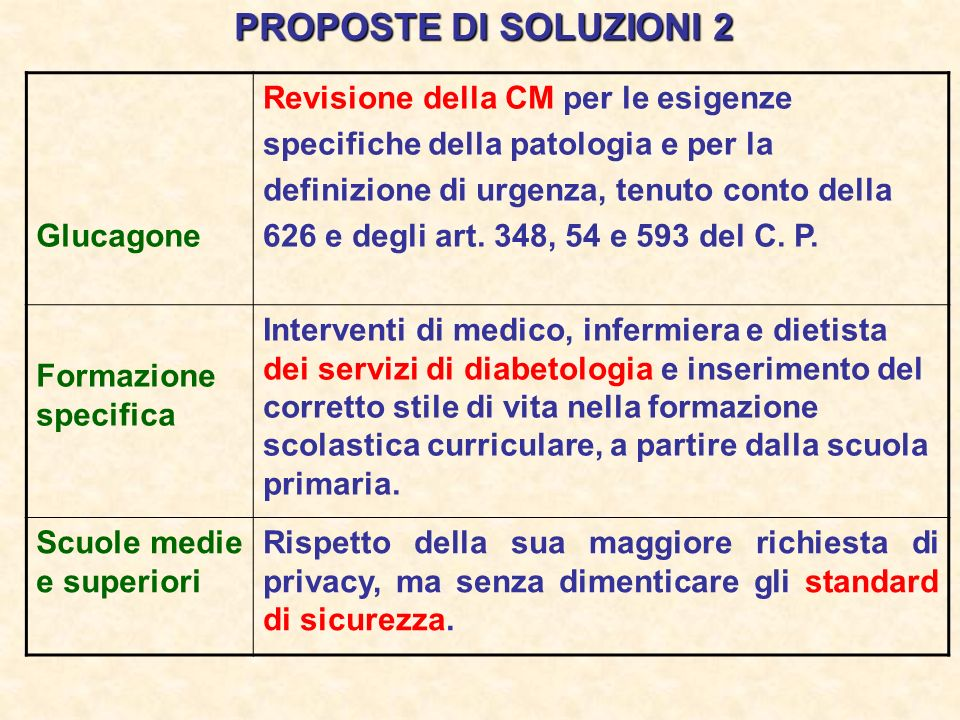 PROPOSTE DI SOLUZIONI 2 Glucagone Revisione della CM per le esigenze