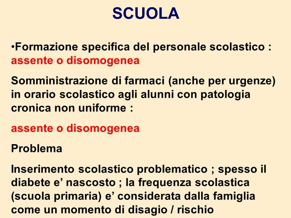 SCUOLA Formazione specifica del personale scolastico : assente o disomogenea.
