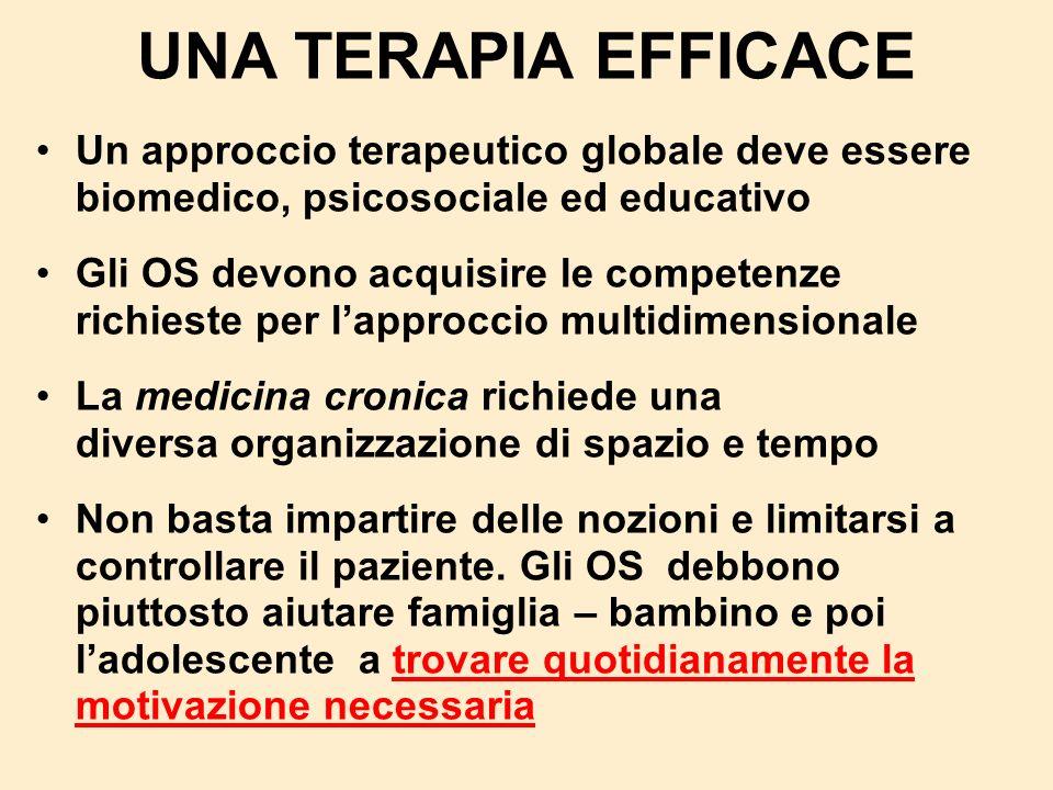 UNA TERAPIA EFFICACE Un approccio terapeutico globale deve essere biomedico, psicosociale ed educativo.