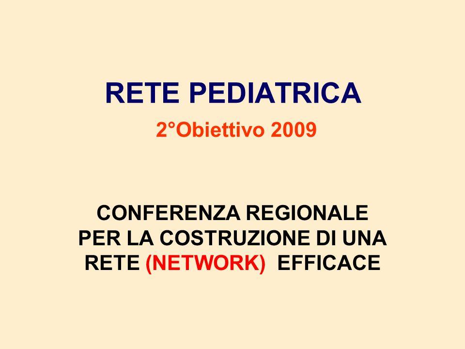 RETE PEDIATRICA 2°Obiettivo 2009