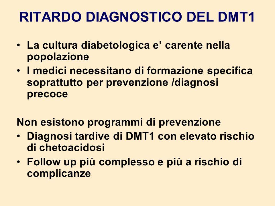 RITARDO DIAGNOSTICO DEL DMT1