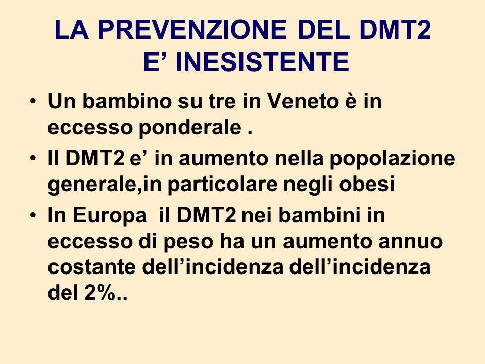 LA PREVENZIONE DEL DMT2 E' INESISTENTE