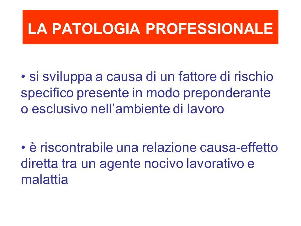 LA PATOLOGIA PROFESSIONALE