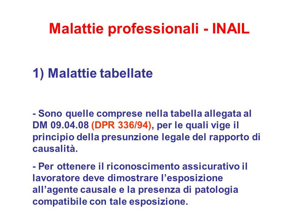 Malattie professionali - INAIL