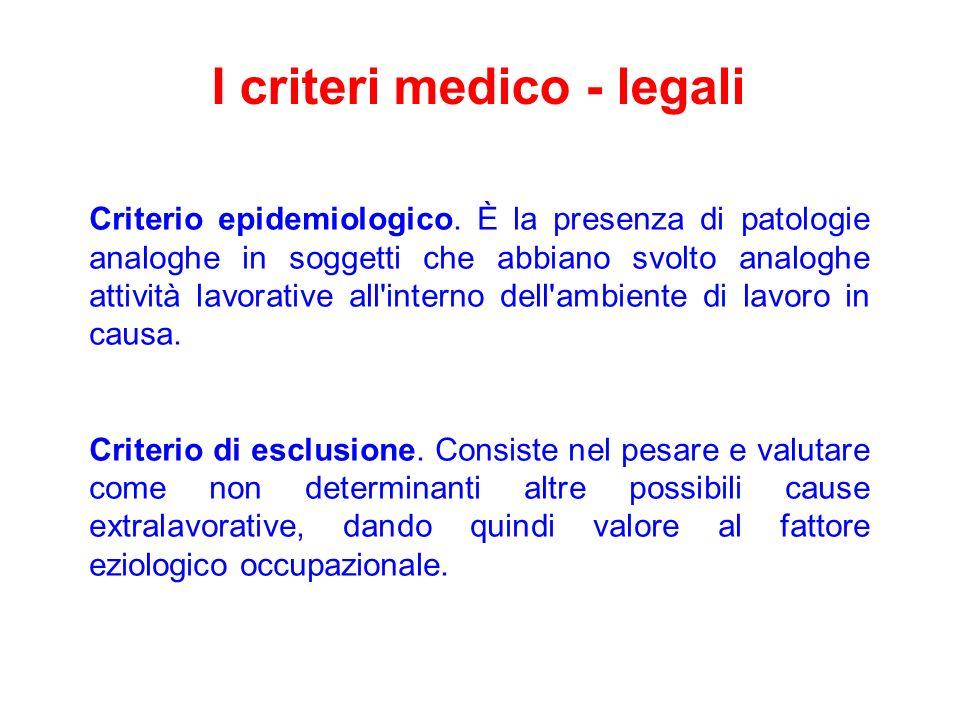 I criteri medico - legali