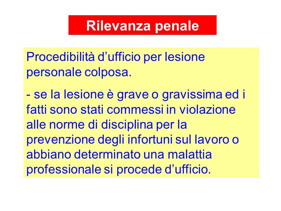 Rilevanza penale Procedibilità d'ufficio per lesione personale colposa.