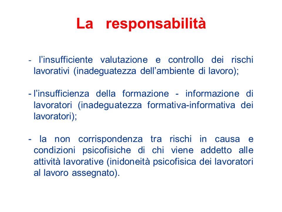 La responsabilità - l'insufficiente valutazione e controllo dei rischi lavorativi (inadeguatezza dell'ambiente di lavoro);