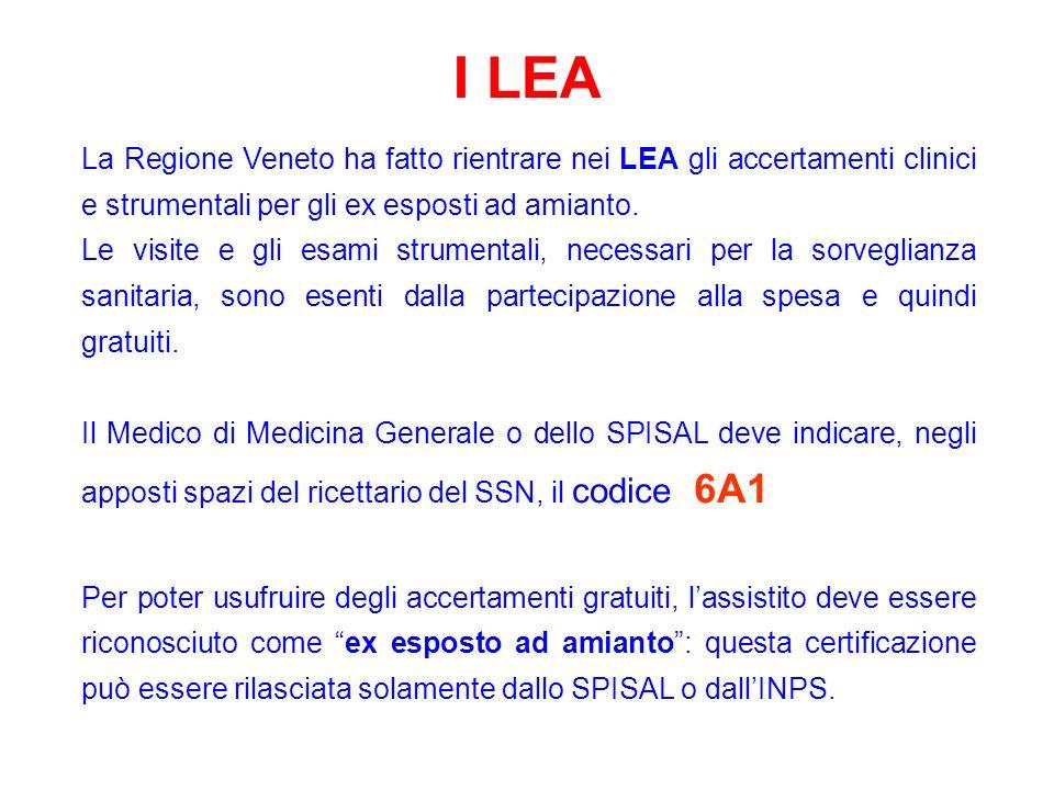 I LEA La Regione Veneto ha fatto rientrare nei LEA gli accertamenti clinici e strumentali per gli ex esposti ad amianto.