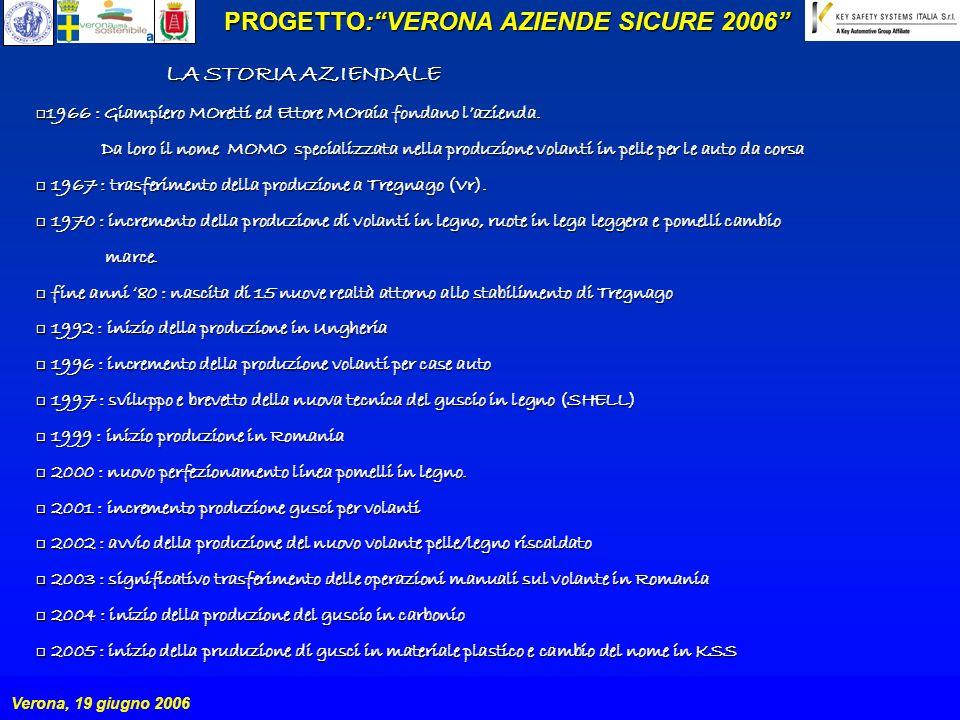 PROGETTO: VERONA AZIENDE SICURE 2006