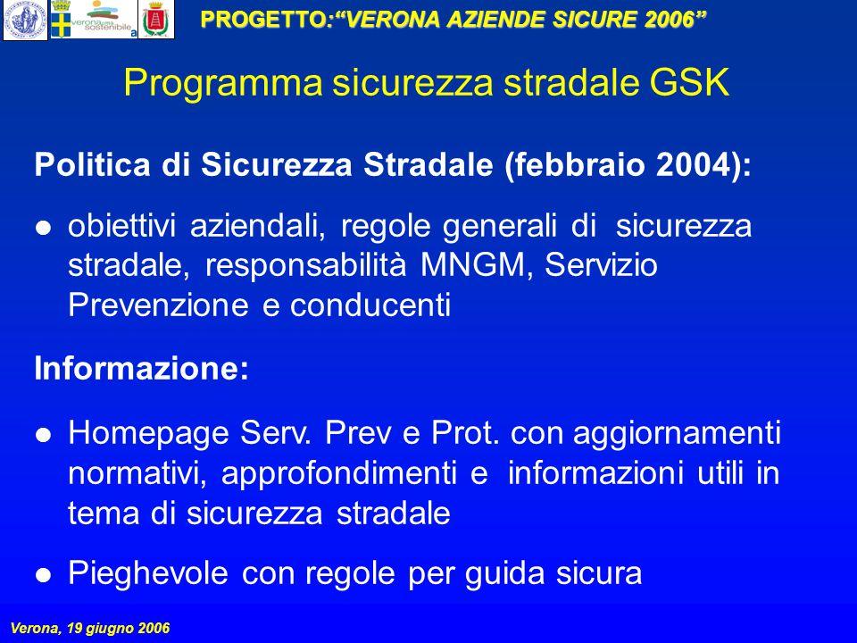 Programma sicurezza stradale GSK