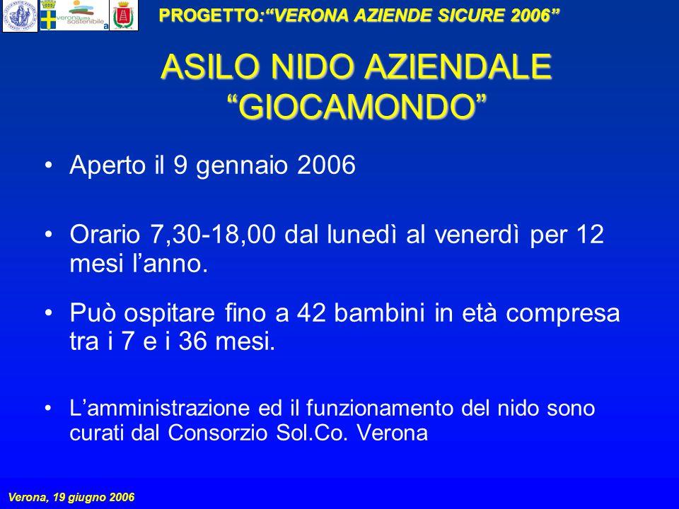 ASILO NIDO AZIENDALE GIOCAMONDO
