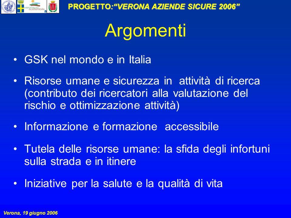 Argomenti GSK nel mondo e in Italia
