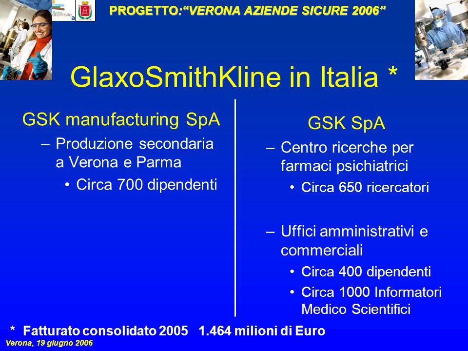 GlaxoSmithKline in Italia *