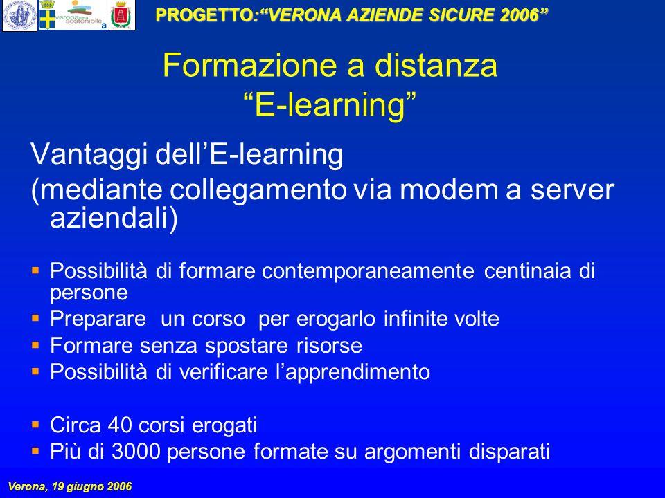Formazione a distanza E-learning