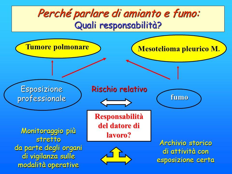 Mesotelioma pleurico M. Responsabilità del datore di lavoro