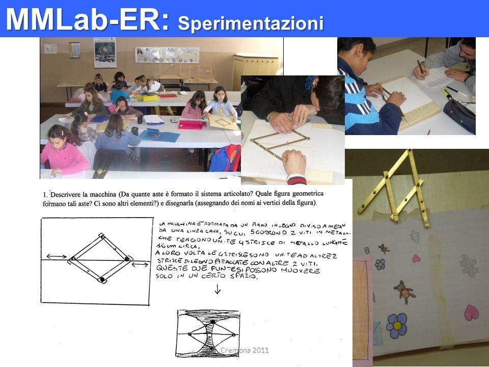 MMLab-ER: Sperimentazioni