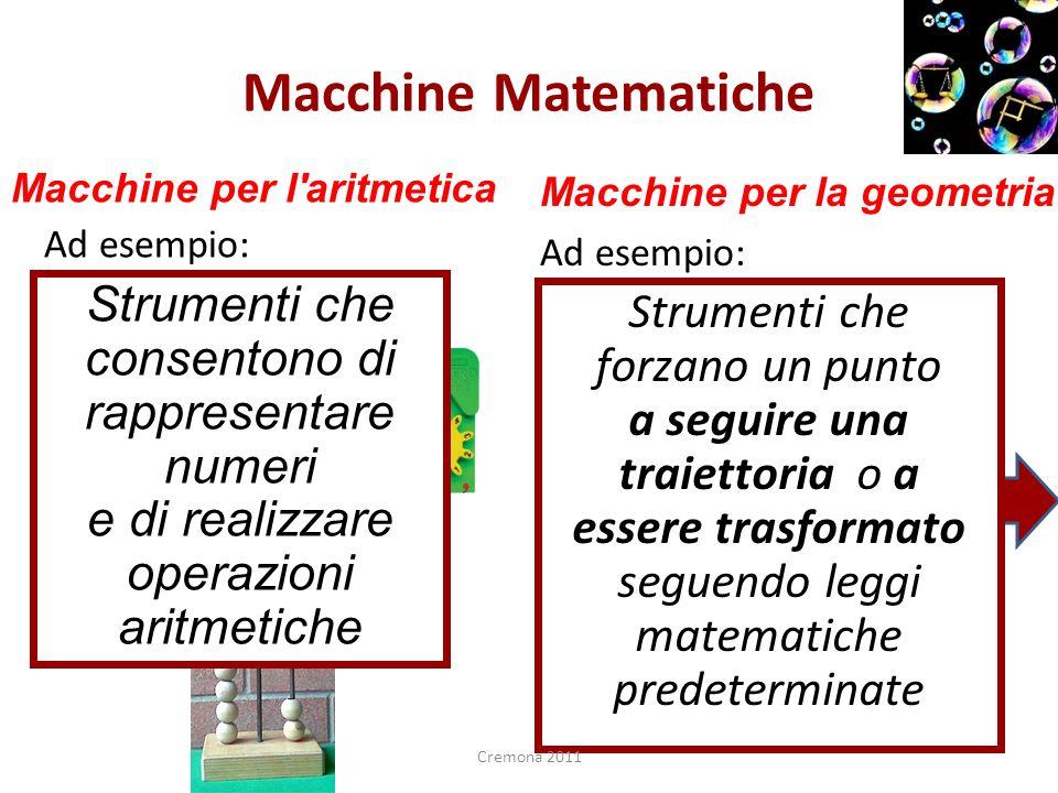 Macchine Matematiche Strumenti che consentono di rappresentare numeri