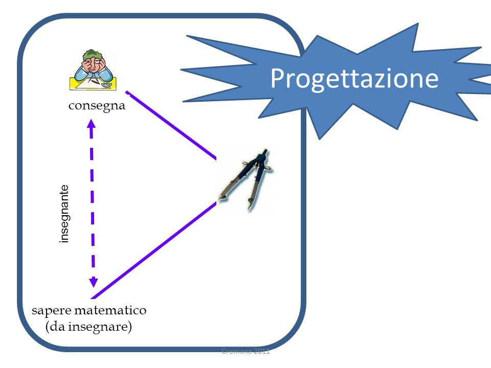 Progettazione consegna sapere matematico (da insegnare) insegnante