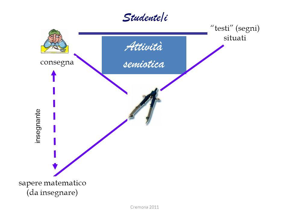 Attività semiotica Studente/i testi (segni) situati consegna