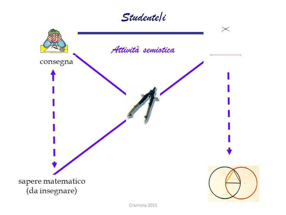 Studente/i Attività semiotica testi (segni) situati consegna
