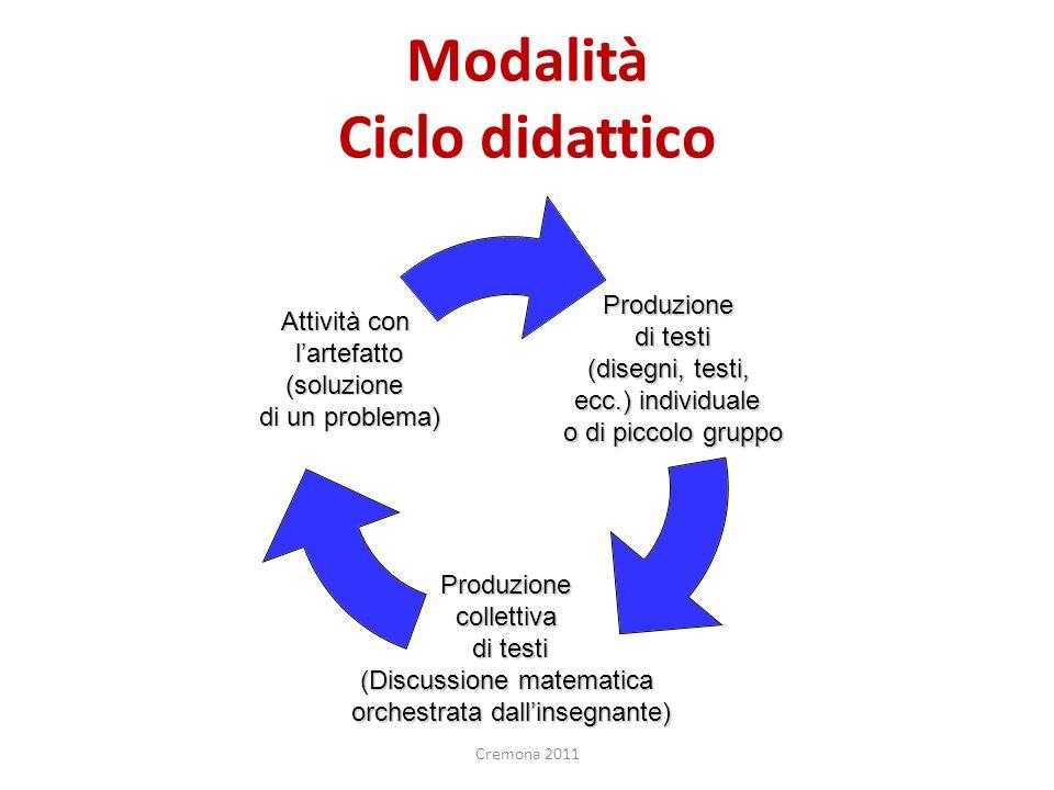 Modalità Ciclo didattico
