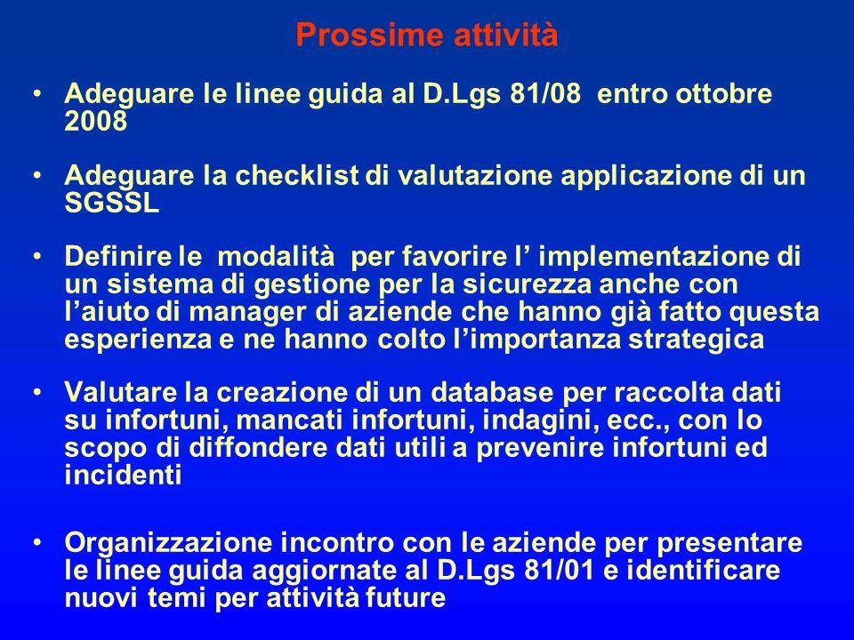 Prossime attività Adeguare le linee guida al D.Lgs 81/08 entro ottobre 2008. Adeguare la checklist di valutazione applicazione di un SGSSL.