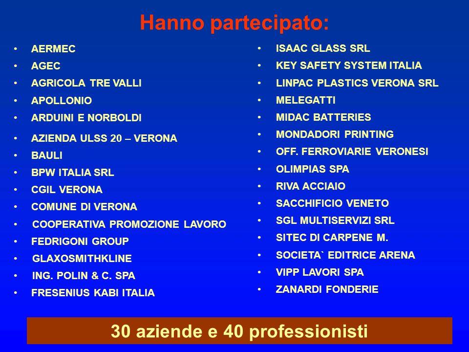 30 aziende e 40 professionisti