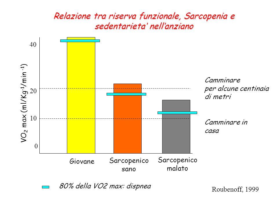 Relazione tra riserva funzionale, Sarcopenia e sedentarieta' nell'anziano