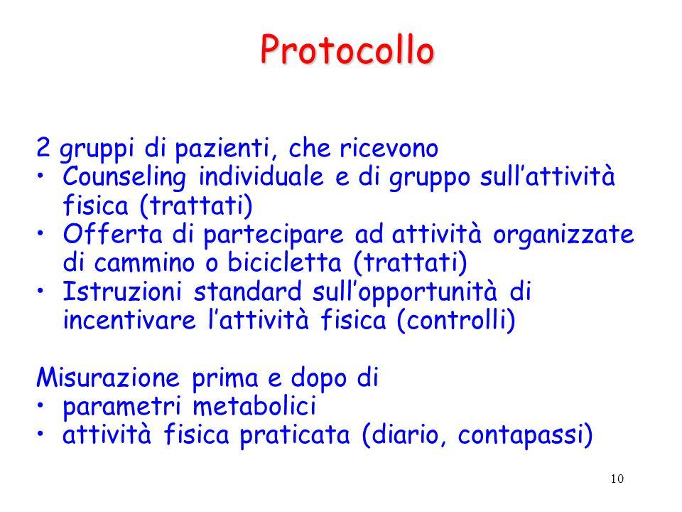 Protocollo 2 gruppi di pazienti, che ricevono