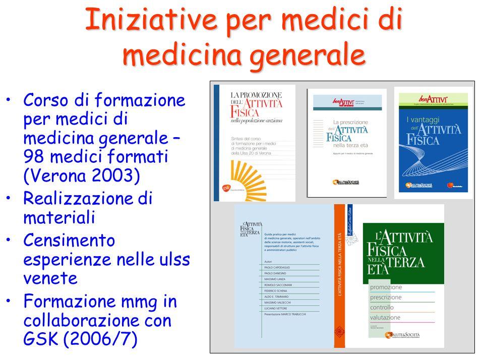 Iniziative per medici di medicina generale