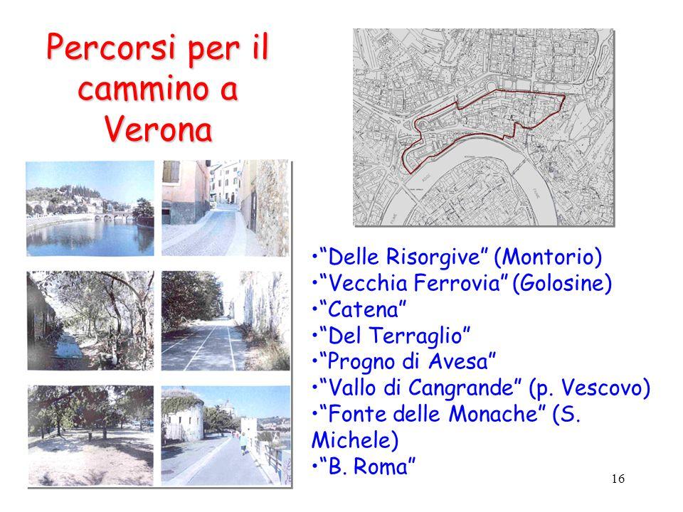 Percorsi per il cammino a Verona