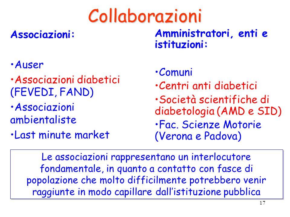 Collaborazioni Associazioni: Auser